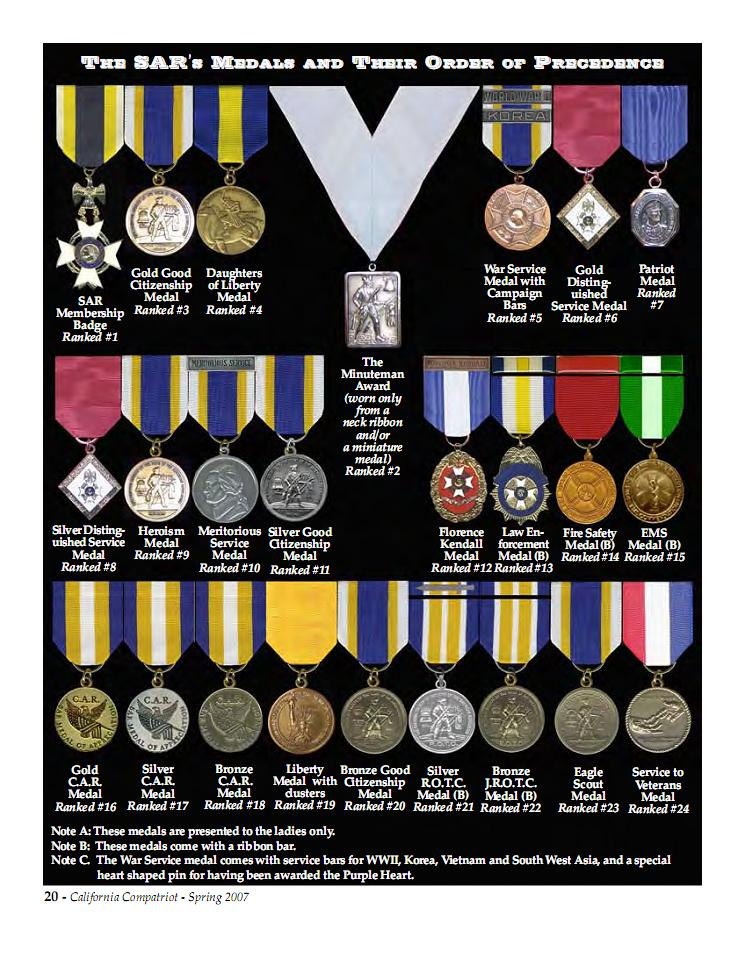 Medals Lineage Revolution
